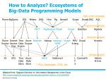 how to analyze ecosystems of big data programming models