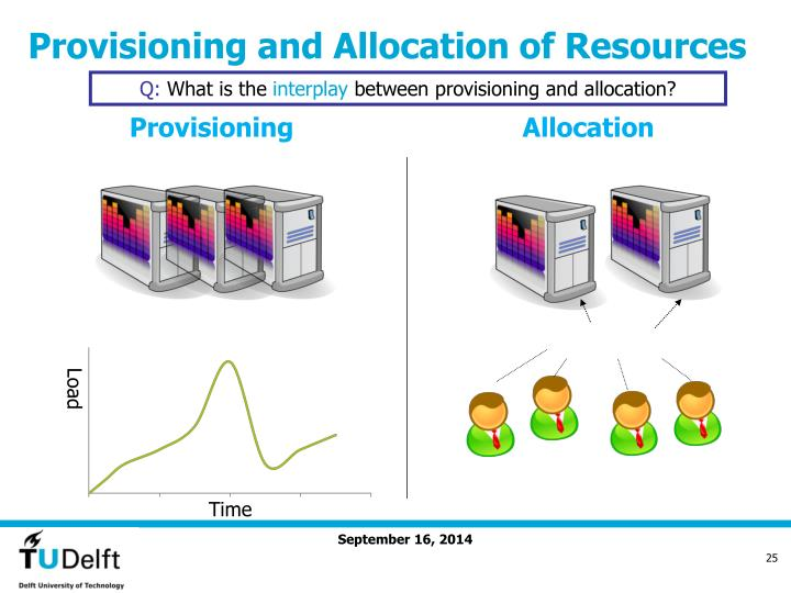 Provisioning and Allocation of Resources