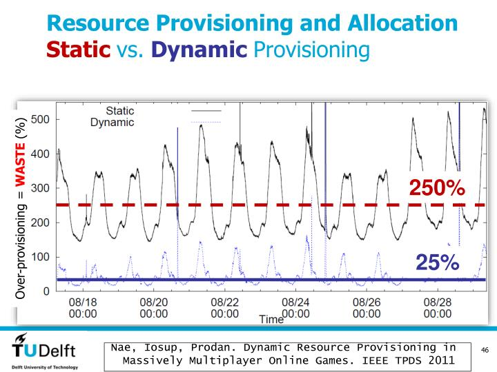 Resource Provisioning and Allocation