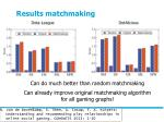 results matchmaking