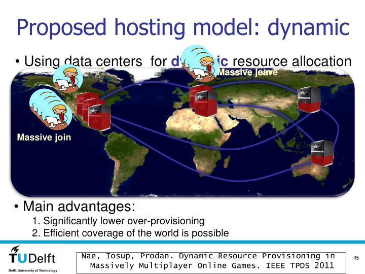 Proposed hosting model: dynamic