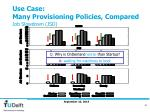 use case many provisioning policies compared