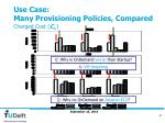 use case many provisioning policies compared1