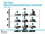 use case many provisioning policies compared2