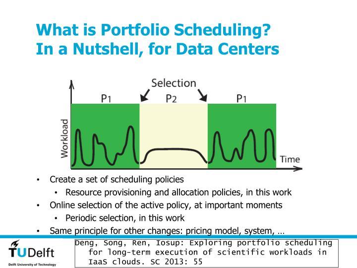 What is Portfolio Scheduling?