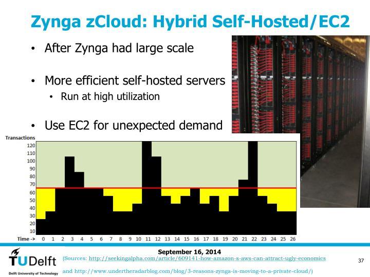 Zynga zCloud: Hybrid Self-Hosted/EC2