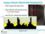 zynga zcloud hybrid self hosted ec2
