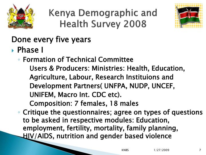 Kenya Demographic and
