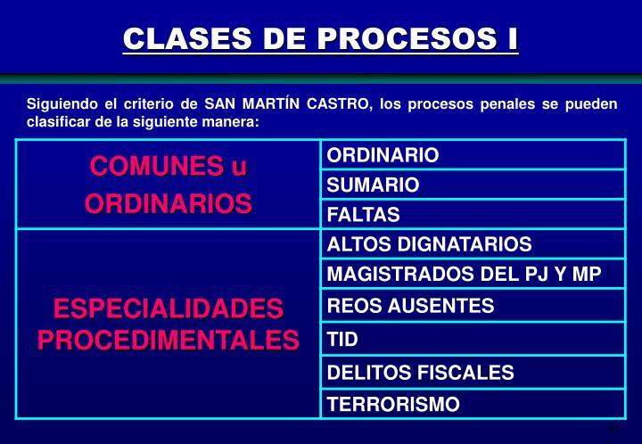 CLASES DE PROCESOS I