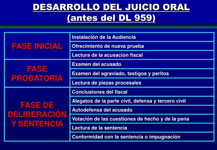 DESARROLLO DEL JUICIO ORAL (antes del DL 959)