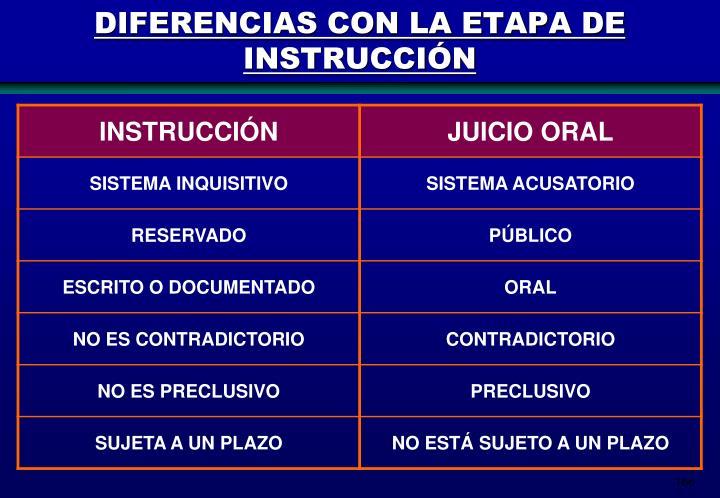 DIFERENCIAS CON LA ETAPA DE INSTRUCCIÓN