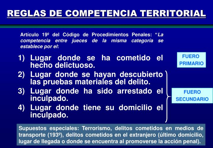 REGLAS DE COMPETENCIA TERRITORIAL