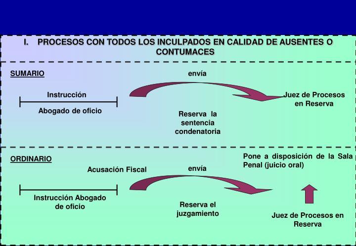 PROCESOS CON TODOS LOS INCULPADOS EN CALIDAD DE AUSENTES O CONTUMACES