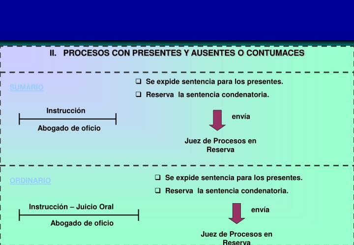 II.   PROCESOS CON PRESENTES Y AUSENTES O CONTUMACES