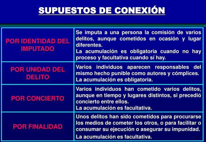 SUPUESTOS DE CONEXIÓN
