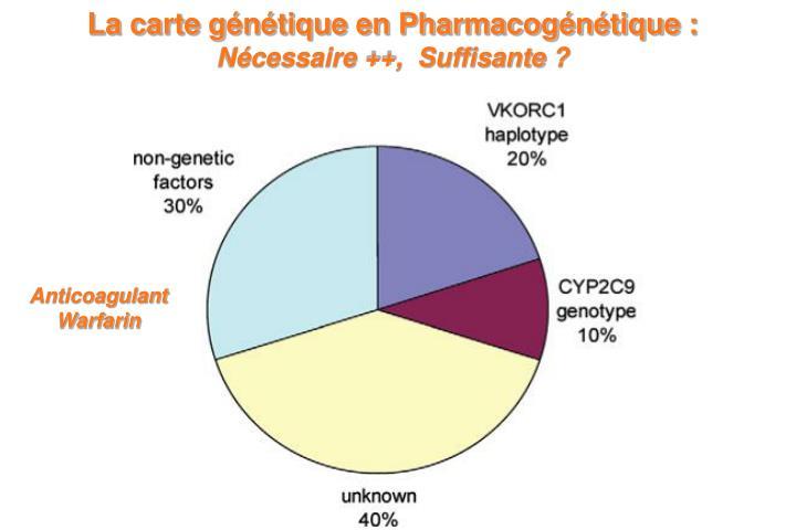 La carte génétique en Pharmacogénétique :