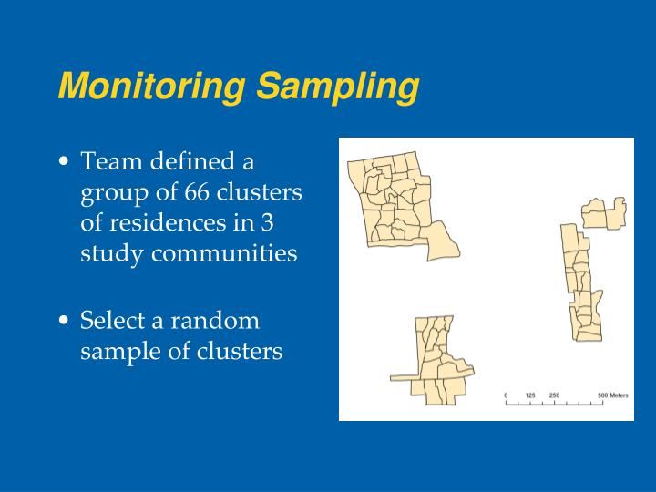 Monitoring Sampling