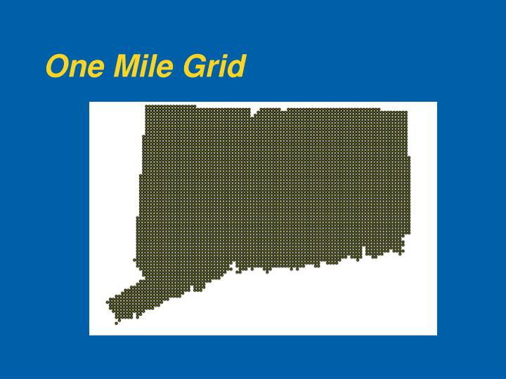 One Mile Grid