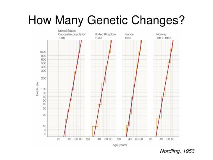 How Many Genetic Changes?