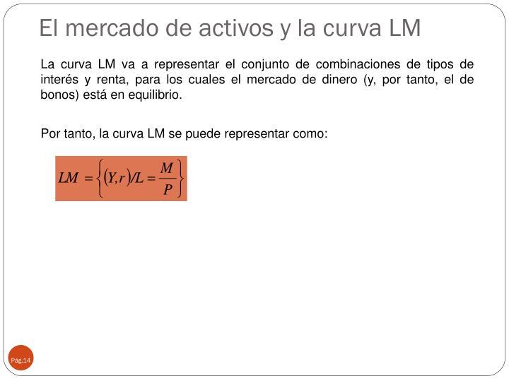 El mercado de activos y la curva LM