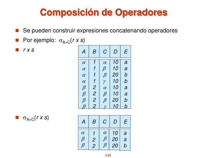 Composición de Operadores