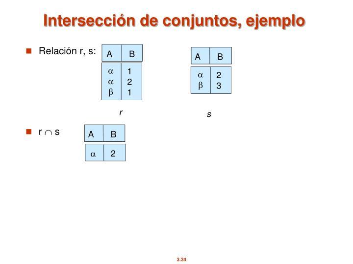 Intersección de conjuntos, ejemplo
