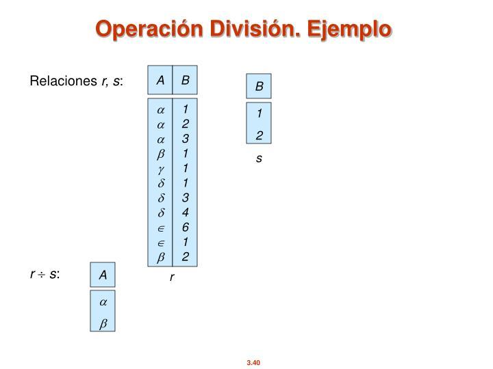 Operación División. Ejemplo