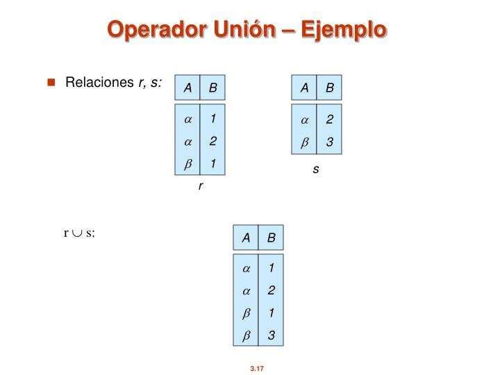 Operador Unión – Ejemplo