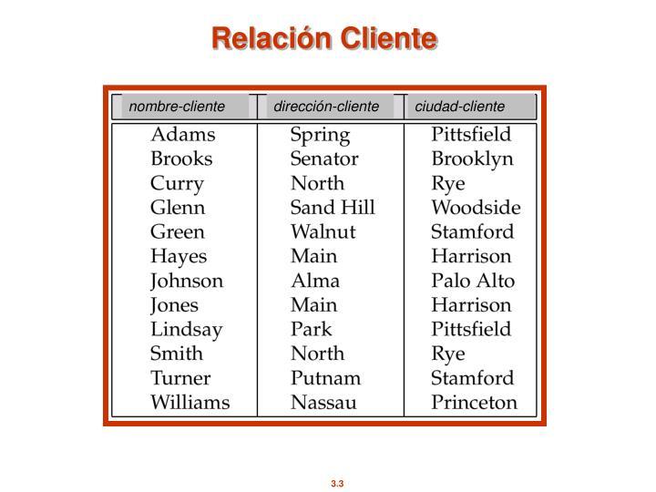 Relación Cliente