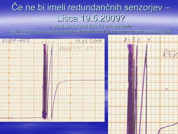 Če ne bi imeli redundančnih senzorjev – Lisca 19.5.2009?