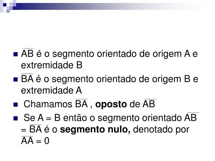 AB é o segmento orientado de origem A e extremidade B