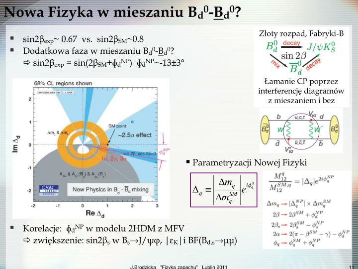 Nowa Fizyka w mieszaniu B