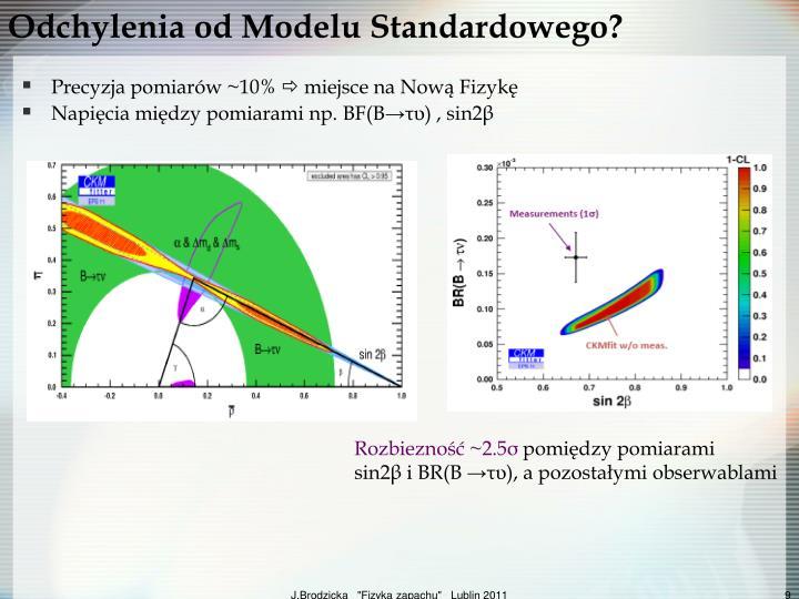 Odchylenia od Modelu Standardowego?