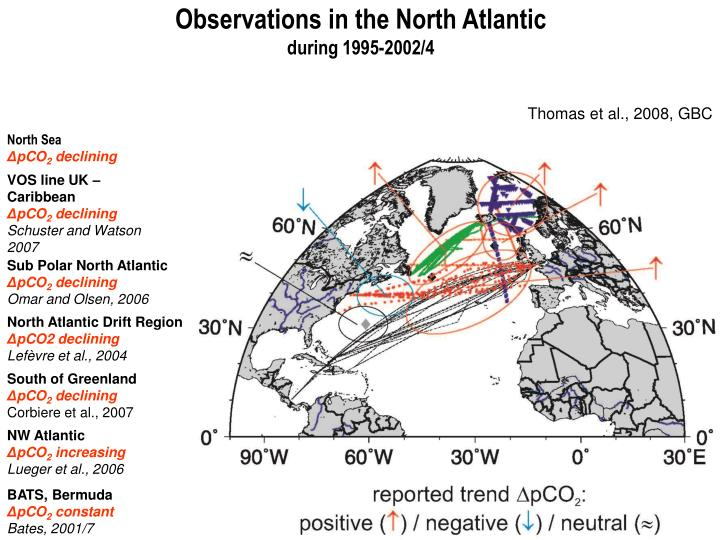 Observations in the North Atlantic