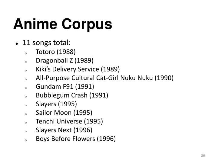 Anime Corpus
