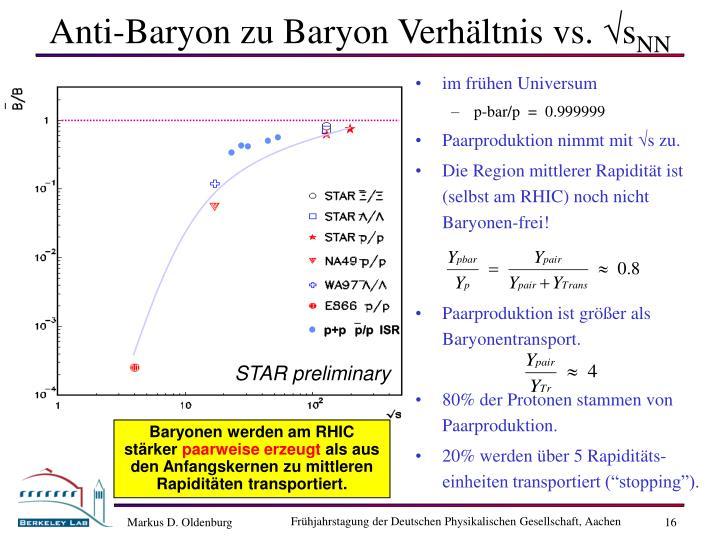 Anti-Baryon zu Baryon