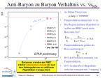 anti baryon zu baryon verh ltnis vs s nn