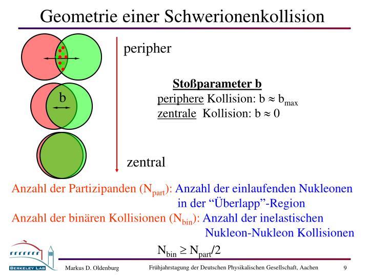 Geometrie einer Schwerionenkollision