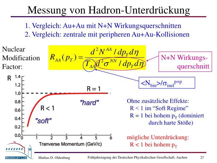 Messung von Hadron-Unterdr