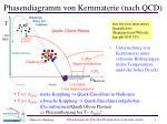 phasendiagramm von kernmaterie nach qcd