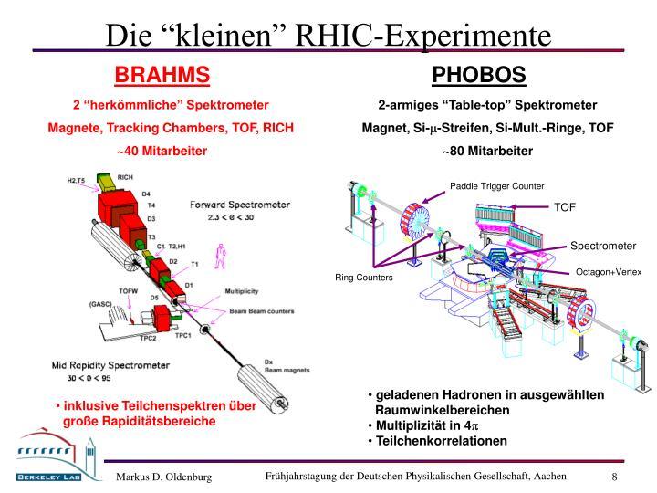 """Die """"kleinen"""" RHIC-Experimente"""
