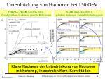 unterdr ckung von hadronen bei 130 gev