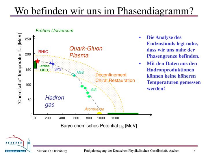 Wo befinden wir uns im Phasendiagramm?