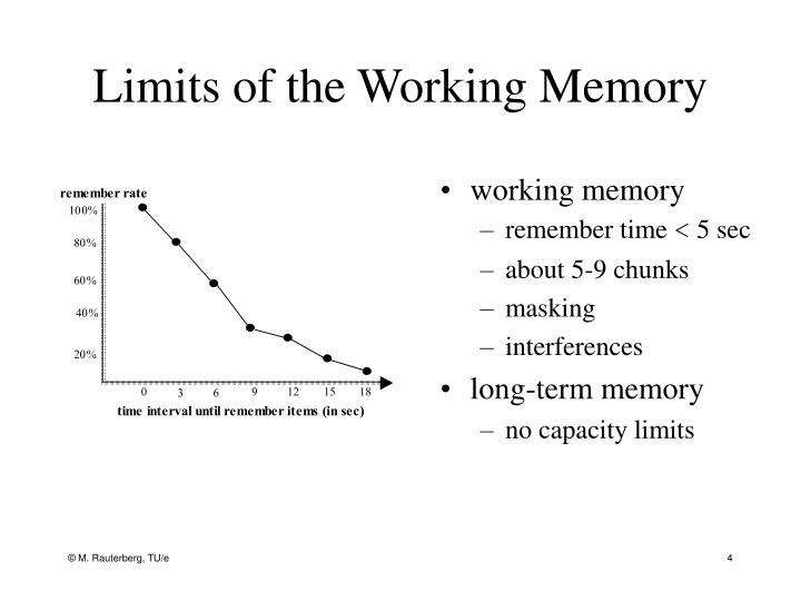 Limits of the Working Memory