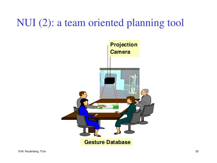 NUI (2): a team oriented planning tool