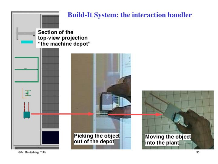Build-It System: the interaction handler