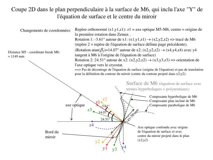 """Coupe 2D dans le plan perpendiculaire à la surface de M6, qui inclu l'axe """"Y"""" de l'équation de surface et le centre du miroir"""