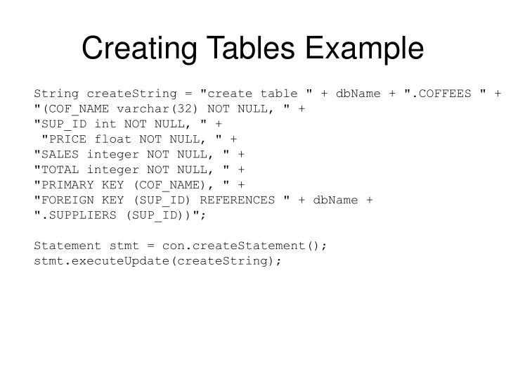 Creating Tables Example