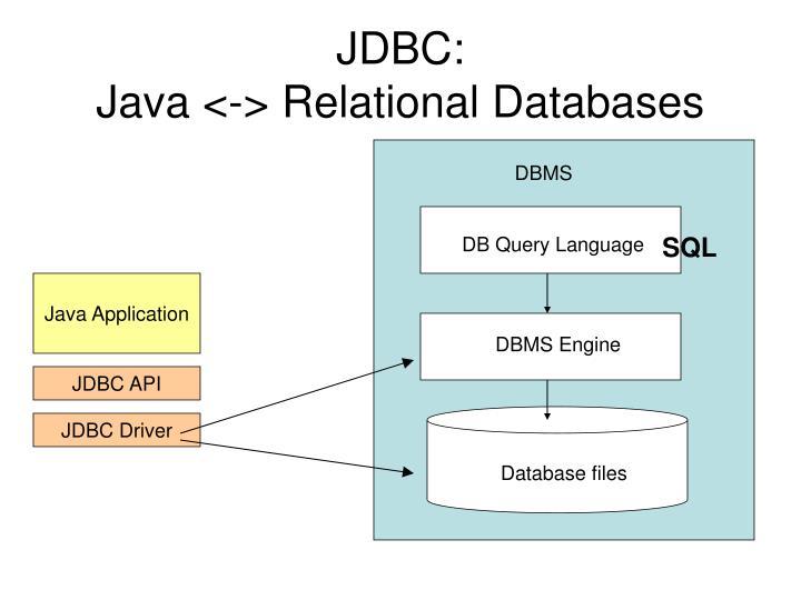 JDBC:
