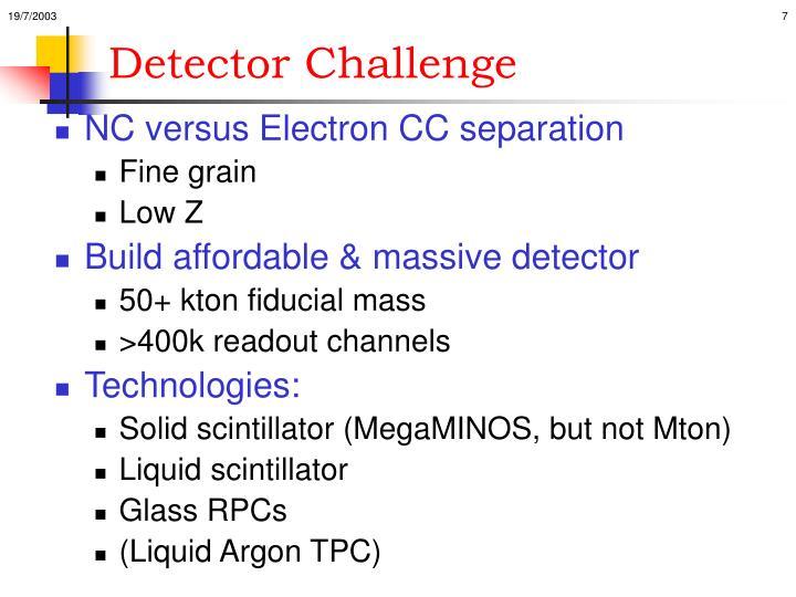 Detector Challenge